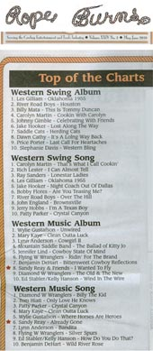 Rope Burns May June 2010 Chart with I Wanted to Fly, Western Music Album and Already Gone Western Music Song